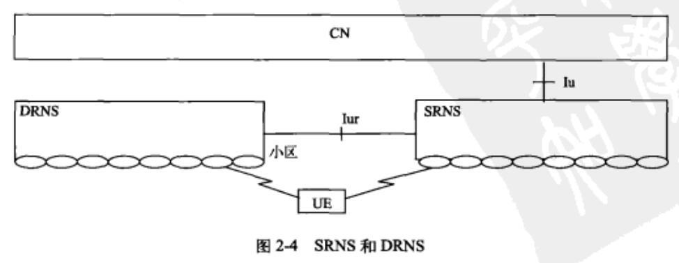 TD-SCDMA及其增強和演進技術