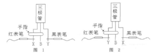 什么是三极管的倒置状态?三极管倒置状态的应用