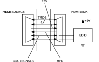 使用MAX4929E实现完整的单路输入设备切换功...