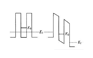 壓阻式壓力微傳感器的結構設計及力學分析