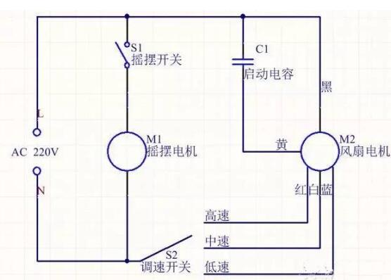 电风扇电路原理图