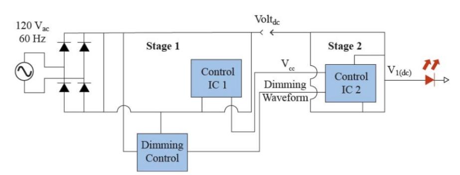 SSL驱动器,LED封装和OLED的可靠性测试