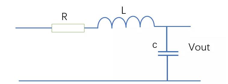 LC濾波器諧振的原理,LC濾波器頻域分析