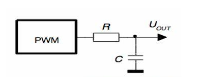 一个简单的PWM DAC设计方案详解