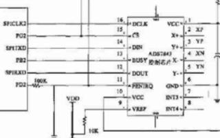 基于MC68VZ328微處理器和ADS7843芯片實現觸摸屏驅動系統的設計