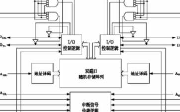 基于TMS320VC540和CY7C026芯片实...