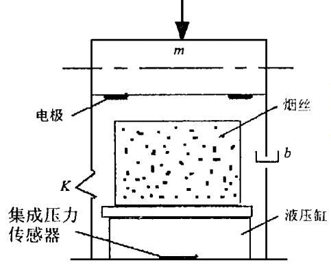 集成压力传感器在含水率测试中的应用