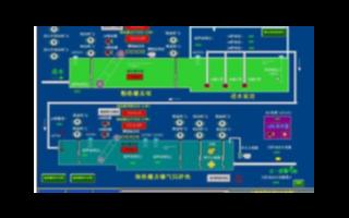PLC系统的硬件、组态和编程的故障分类和诊断方法