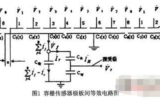 基于HY-301-05開關芯片和容柵傳感器實現微...