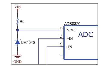 使用电压基准进行设计的技巧和技巧