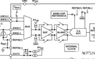 模數轉換器在溫度測量系統中的應用及要求分析