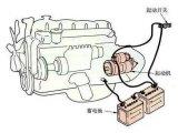 车载蓄电池的作用和工作原理是什么?