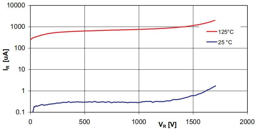 功率半导体应用手册说明