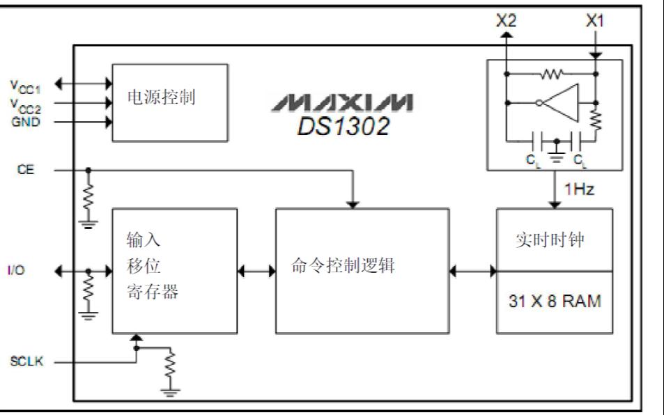 DS130涓流充電計時芯片的數據手冊