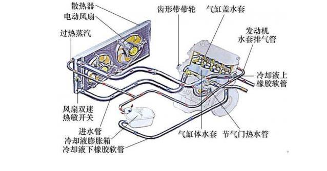 淺談汽車電子兩塊產品分析與優化