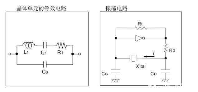 设计晶体振荡器回路时的注意事项