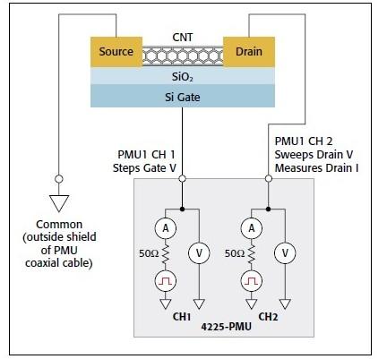 關于二維/石墨烯材料及電子器件測試介紹