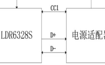 乐得瑞PD取电协议芯片的概述、特点及应用
