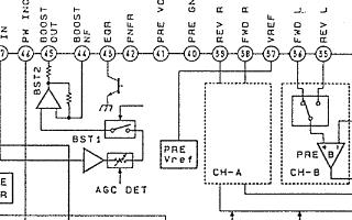 索尼双磁头随身听WM-FX909规格说明书
