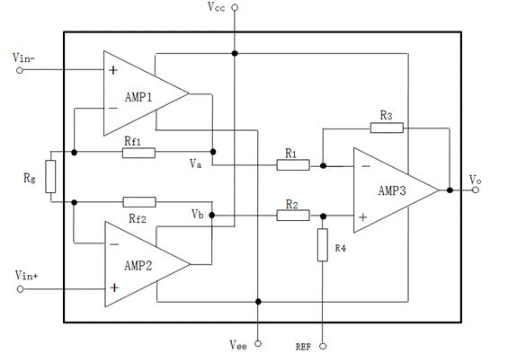 仪表放大器的特性及其工作电压配置方法