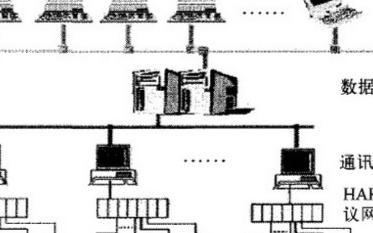 基于HART協議實現在線診斷管理系統的設計