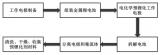 華為在預鋰化技術上嶄露頭角
