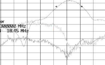 基于rfPIC12F675芯片实现环形天线的设计