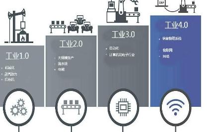 工业4.0时代,制造企业如何运维管理