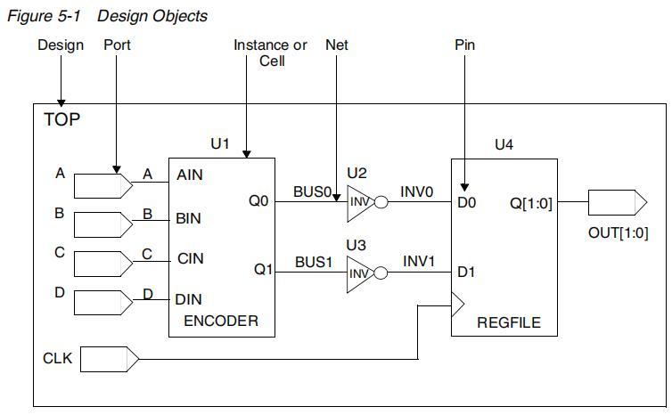 考虑栅氧化层SBD,NBTI和MOSFET的SRAM稳定性分析