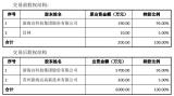 快讯:欧司朗年中将发布多款UVC LED新产品