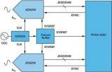 悄悄告诉你们如何使用JESD204B同步多个ADC!
