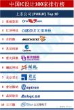 中國IC設計廠商100家排行榜出爐