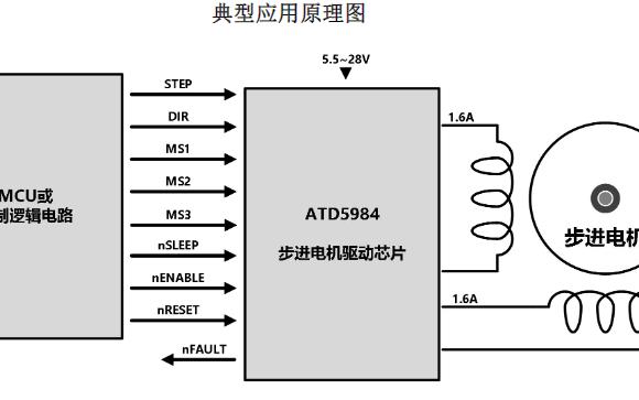 内置译码器的微特步进电机驱动芯片ATD5984