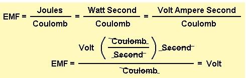 一文读懂电动势和电压的区别