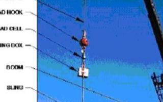 采用WLS-9237无线数据采集模块测试桥梁坍塌负载的精度