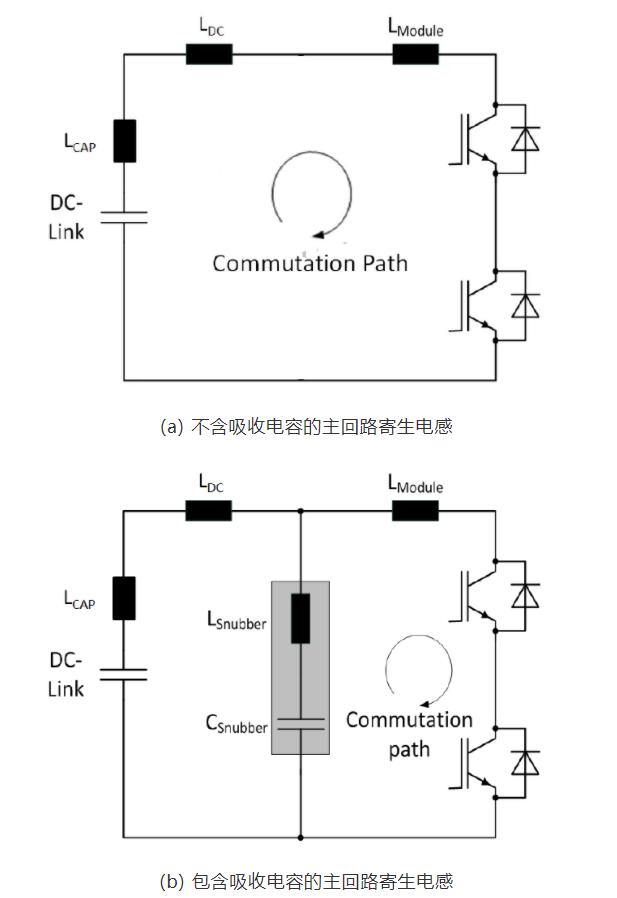 模塊寄生電感對IGBT特性的影響