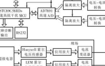 基于STC51高速單片機實現超級電容電池檢測系統的設計