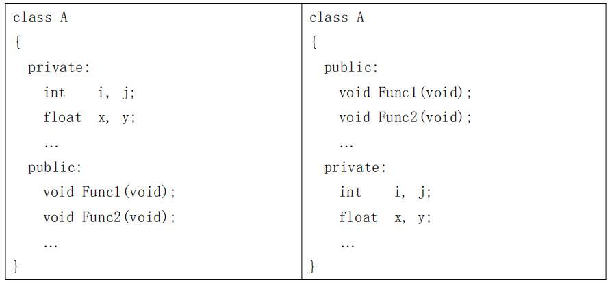 高质量C++/C编程指南