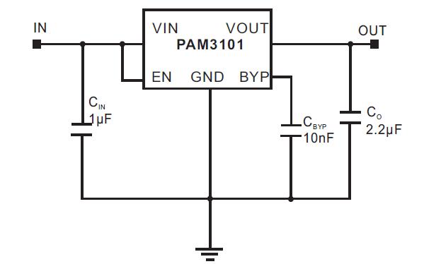 PAM3101低壓差CMOS線性穩壓器的數據手冊免費下載