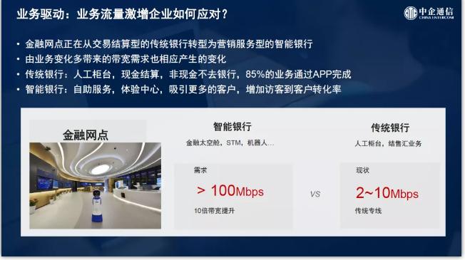 中企通信SD-WAN服务:智慧云网,驱动保险行业创新数字未来