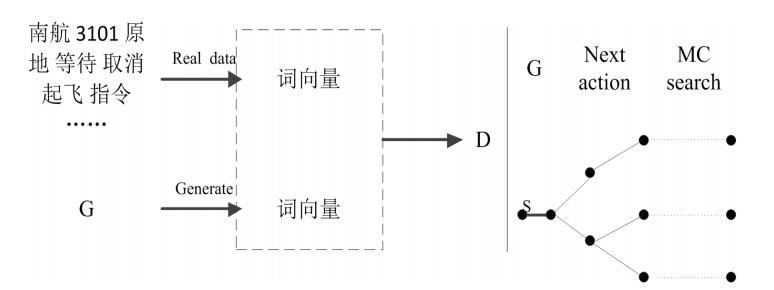 基于生成對抗網絡GAN模型的陸空通話文本生成系統設計