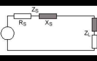 圖文詳解射頻阻抗匹配與史密斯圓圖