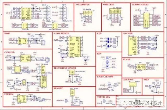 关于电子工程师需要具备的技能与科程详解