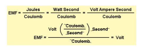 浅谈电动势和电压之间的差异