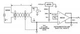 關于溫度傳感器AD590幾大關鍵特性賦能與技術解讀