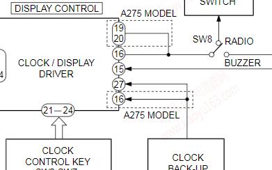 愛華雷達接收器FR-A270/A275規格說明書下載
