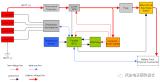 想了解电池管理系统需要知道哪些高级基础知识?
