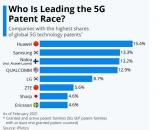 华为正式宣布5G手机专利费率标准