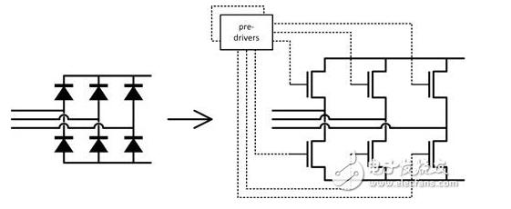 汽车动力系统电路设计中的传感技术
