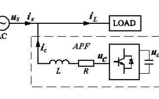 基于灰色预测模型的APF预测控制方案